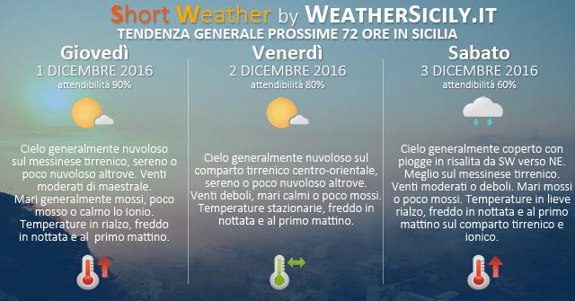 Short Weather | Sicilia, torna l'anticiclone: freddo al primo mattino. Peggiora sabato