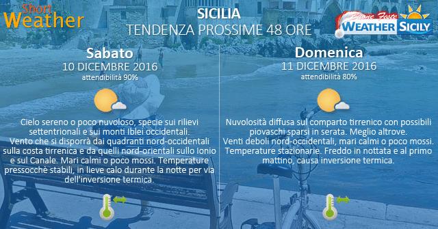 Sicilia: tempo stabile nel weekend ma attenzione alle inversioni termiche notturne