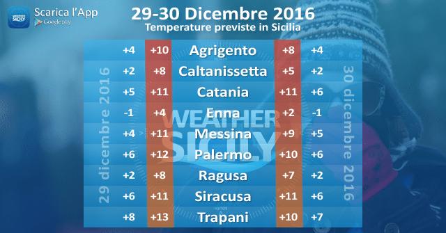 Sicilia, fine anno con il gelo artico: brusco crollo termico, locali nevicate e forti venti