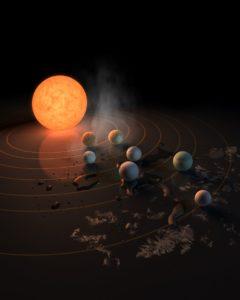 Trappist-1: il sistema solare con 7 pianeti simili alla terra. Le straordinarie immagini video