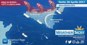 Sicilia, tepore africano in uscita: calo termico e qualche disturbo sabato. Tanto sole da Domenica