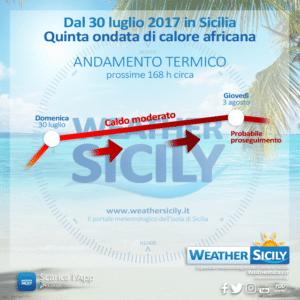 Sicilia al fresco ma è beffa fra catanese e siracusano ionico