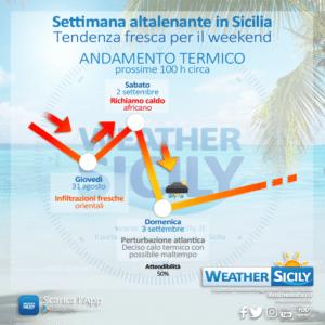Social News | Settimana altalenante in Sicilia, tendenza fresca per il weekend
