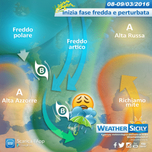 | Grafica weathersicily.it |