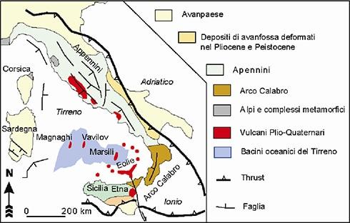 Sicilia, Mar Tirreno: assetto geodinamico attuale. Un po' di storia.