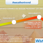 weather-trend