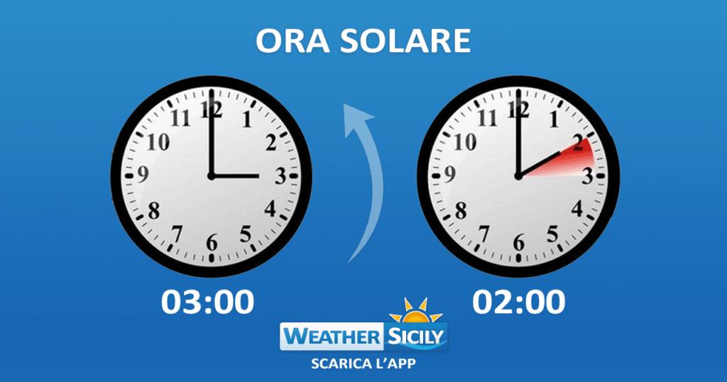 Domenica 25 ottobre torna l'ora solare: lancette indietro di un'ora.