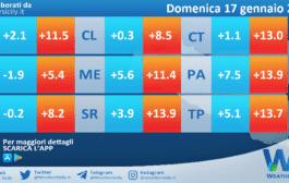 Temperature attese per domenica 17 gennaio 2021 in Sicilia
