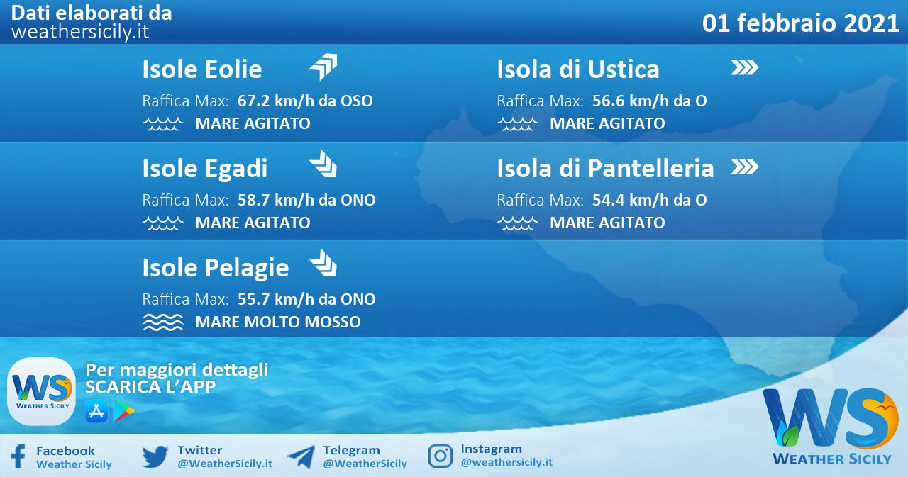 Sicilia, isole minori: condizioni meteo-marine previste per lunedì 01 febbraio 2021