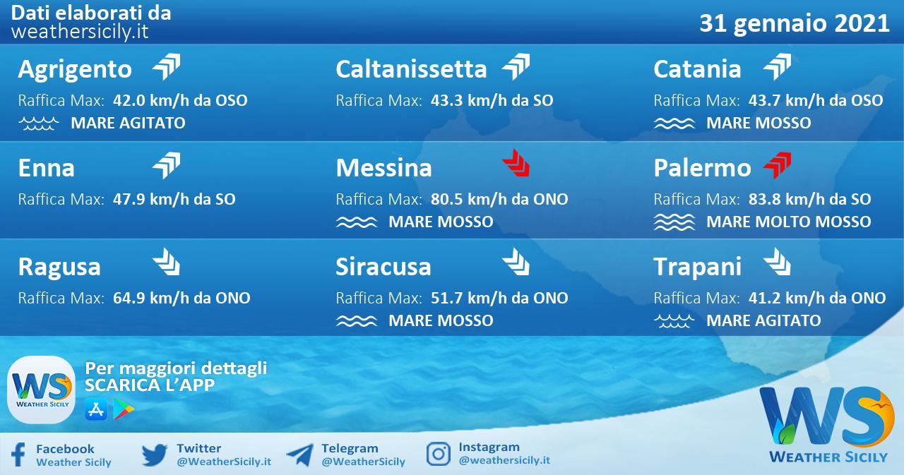 Sicilia: condizioni meteo-marine previste per domenica 31 gennaio 2021