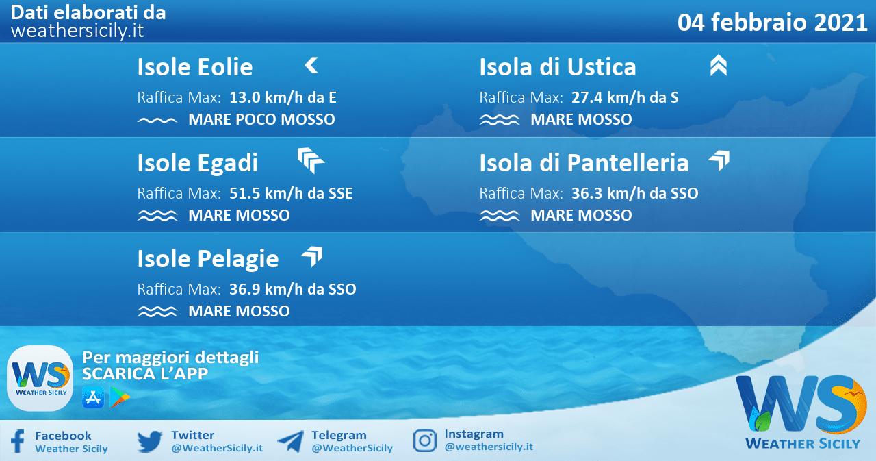 Sicilia, isole minori: condizioni meteo-marine previste per giovedì 04 febbraio 2021