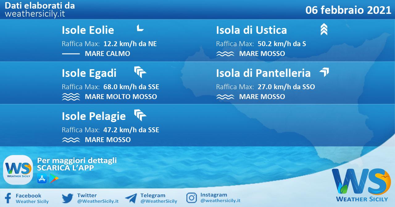 Sicilia, isole minori: condizioni meteo-marine previste per sabato 06 febbraio 2021