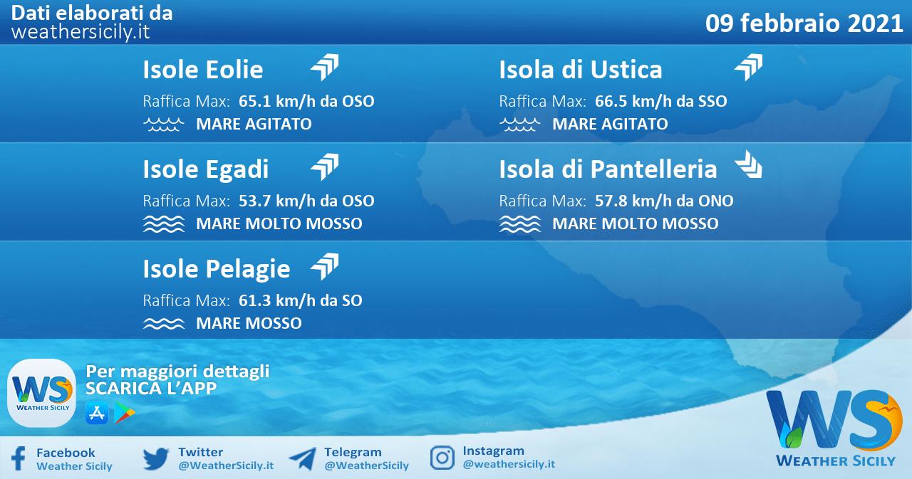 Sicilia, isole minori: condizioni meteo-marine previste per martedì 09 febbraio 2021