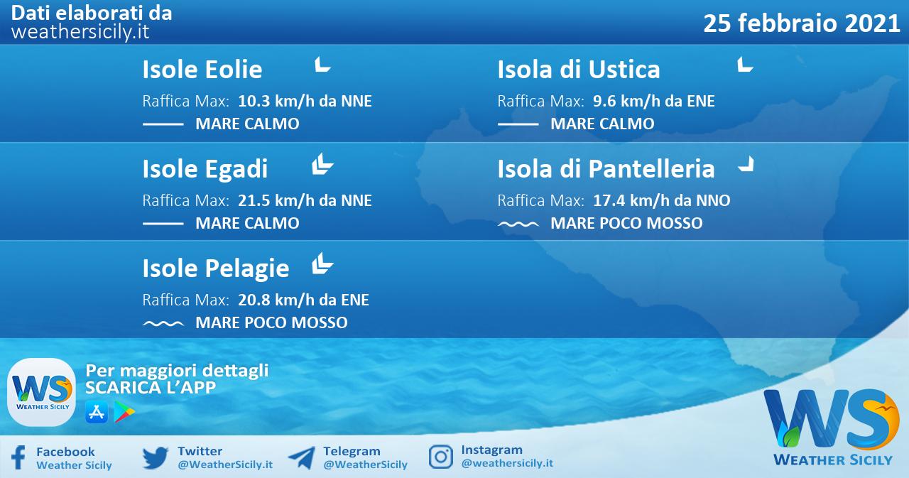 Sicilia, isole minori: condizioni meteo-marine previste per giovedì 25 febbraio 2021
