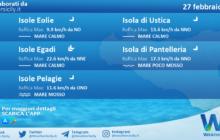 Sicilia, isole minori: condizioni meteo-marine previste per sabato 27 febbraio 2021