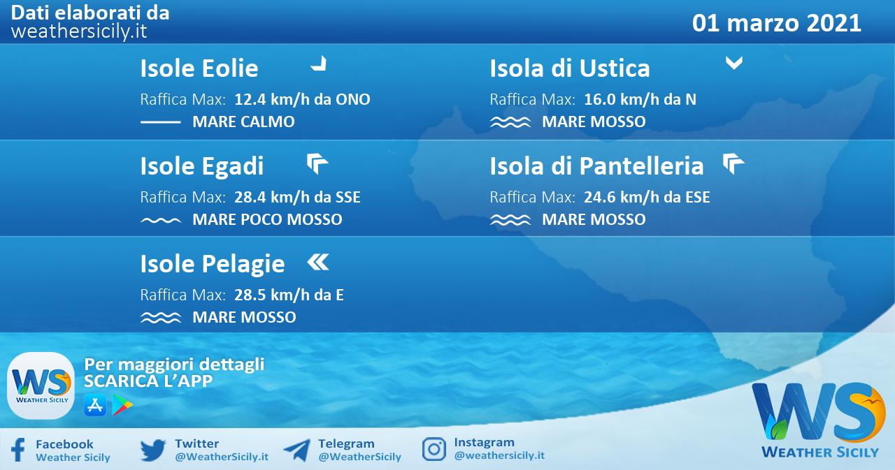 Sicilia, isole minori: condizioni meteo-marine previste per lunedì 01 marzo 2021