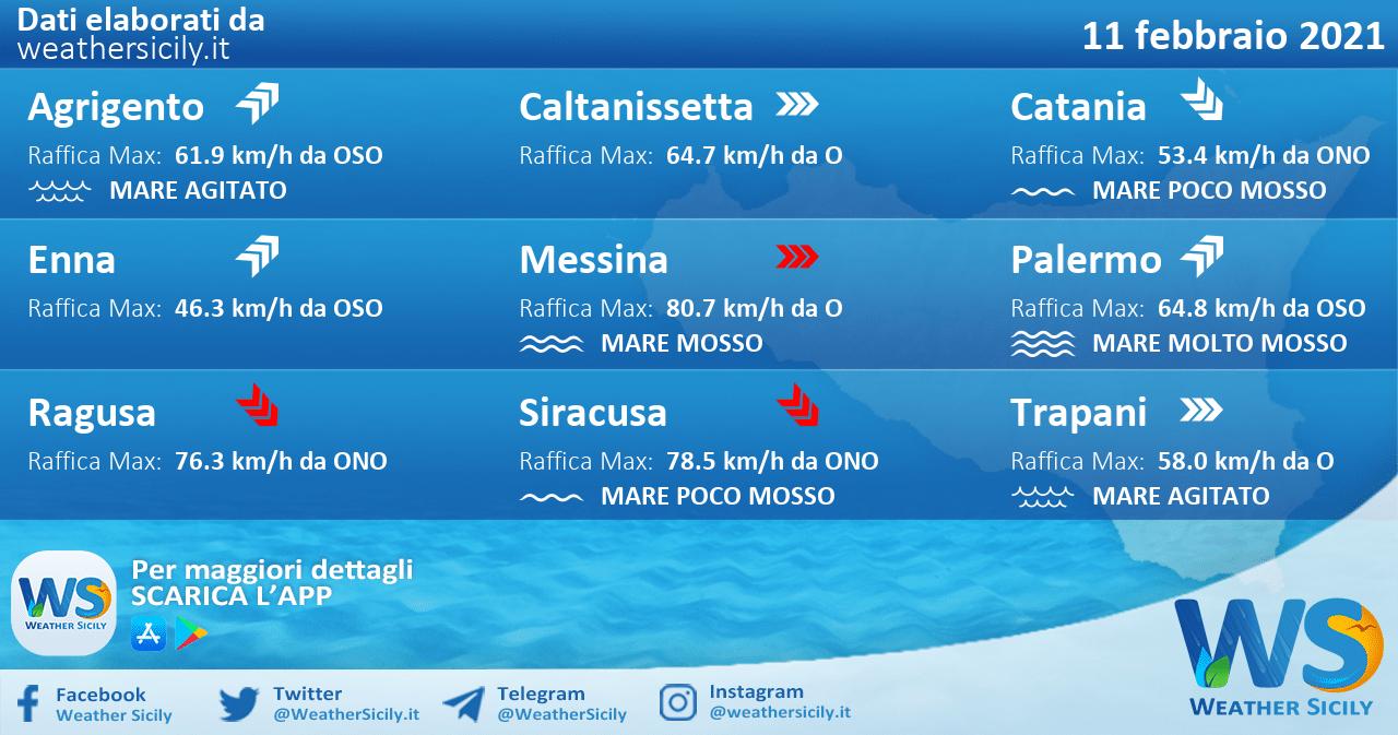 Sicilia: condizioni meteo-marine previste per giovedì 11 febbraio 2021