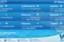 Sicilia: condizioni meteo-marine previste per sabato 27 febbraio 2021