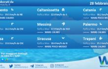 Sicilia: condizioni meteo-marine previste per domenica 28 febbraio 2021