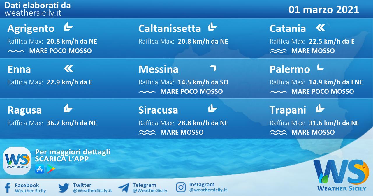 Sicilia: condizioni meteo-marine previste per lunedì 01 marzo 2021