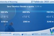 Sicilia: Radiosondaggio Trapani Birgi di sabato 27 febbraio 2021 ore 00:00