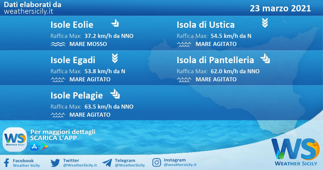 Sicilia, isole minori: condizioni meteo-marine previste per martedì 23 marzo 2021