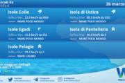 Sicilia, isole minori: condizioni meteo-marine previste per venerdì 26 marzo 2021