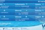 Sicilia: condizioni meteo-marine previste per martedì 02 marzo 2021