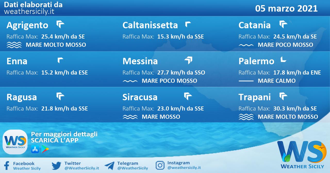 Sicilia: condizioni meteo-marine previste per venerdì 05 marzo 2021