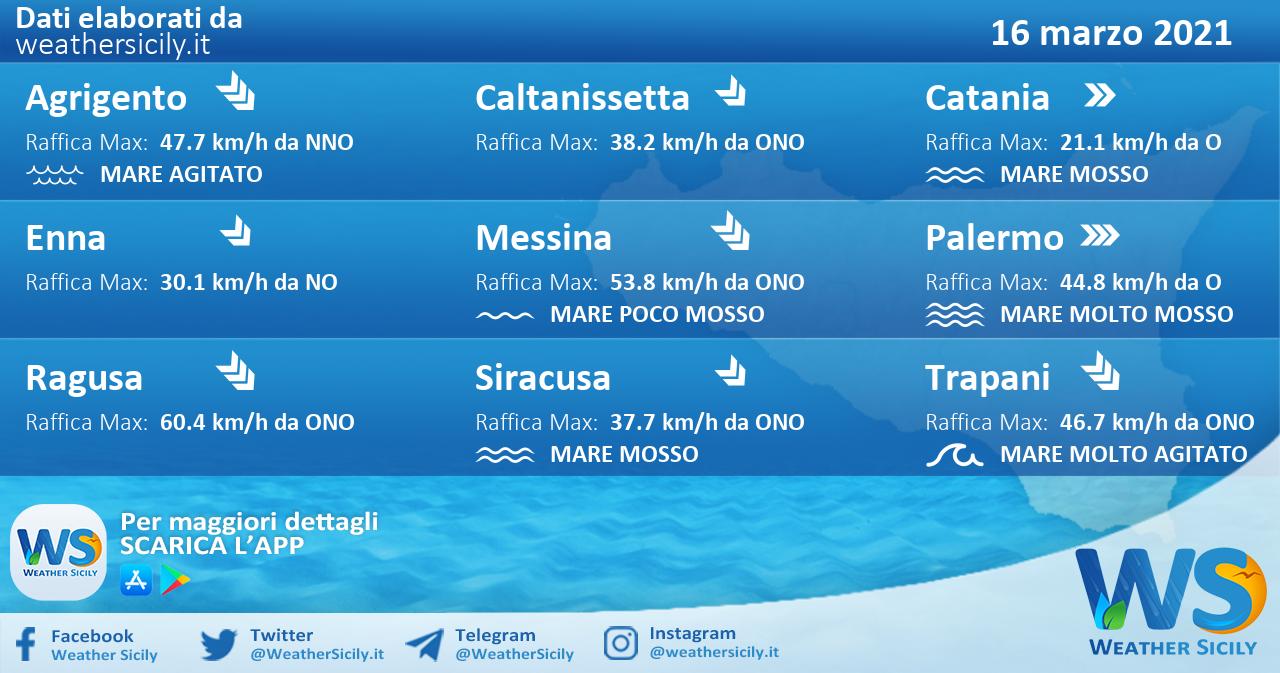 Sicilia: condizioni meteo-marine previste per martedì 16 marzo 2021
