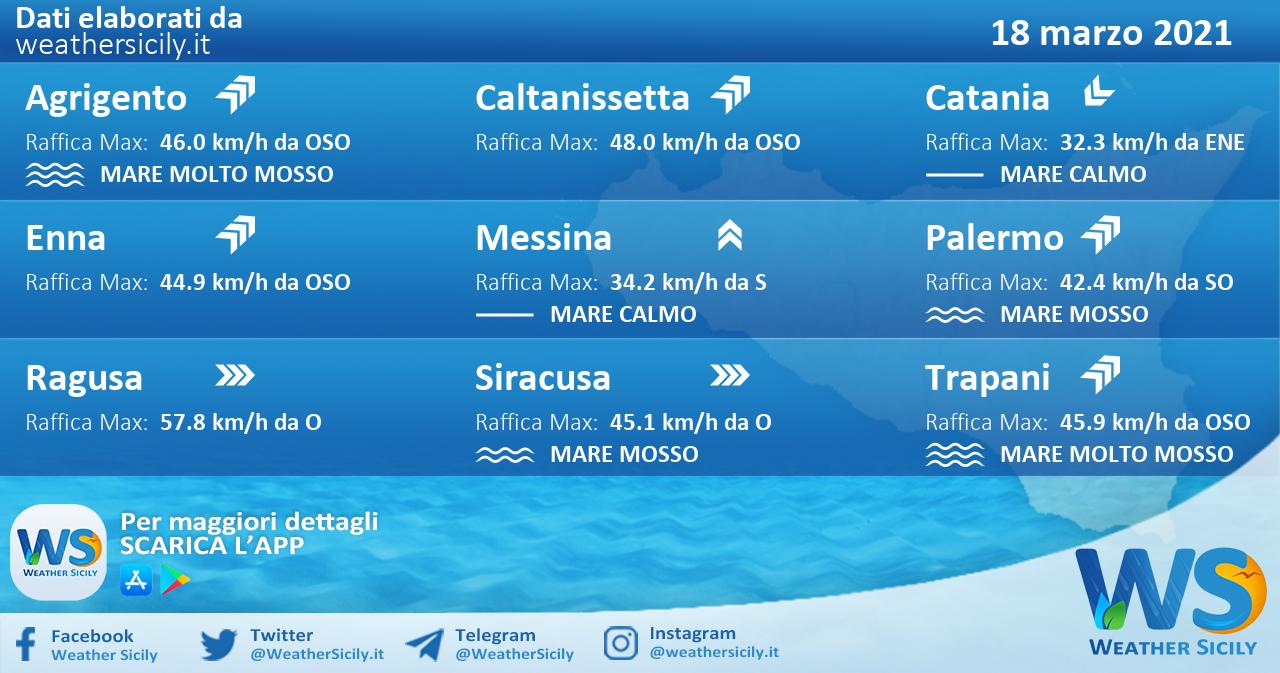 Sicilia: condizioni meteo-marine previste per giovedì 18 marzo 2021