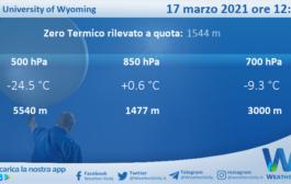 Sicilia: Radiosondaggio Trapani Birgi di mercoledì 17 marzo 2021 ore 12:00