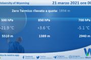 Sicilia: Radiosondaggio Trapani Birgi di domenica 21 marzo 2021 ore 00:00