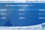 Sicilia: condizioni meteo-marine previste per martedì 30 marzo 2021