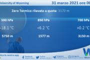 Sicilia: Radiosondaggio Trapani Birgi di mercoledì 31 marzo 2021 ore 00:00