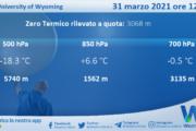 Sicilia: Radiosondaggio Trapani Birgi di mercoledì 31 marzo 2021 ore 12:00