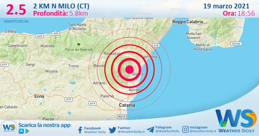 Sicilia: scossa di terremoto magnitudo 2.5 nei pressi di Milo (CT)