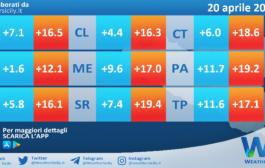 Temperature previste per martedì 20 aprile 2021 in Sicilia