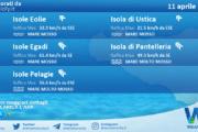 Sicilia, isole minori: condizioni meteo-marine previste per domenica 11 aprile 2021