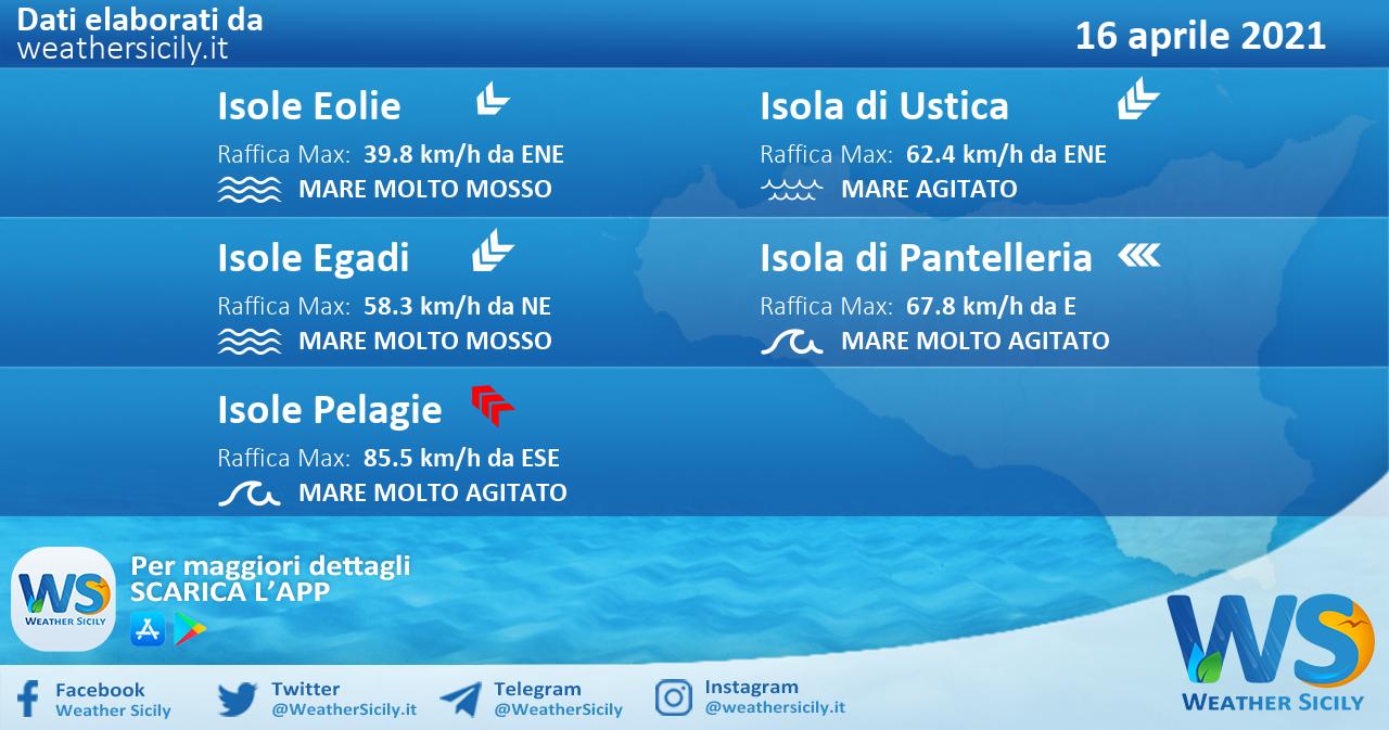 Sicilia, isole minori: condizioni meteo-marine previste per venerdì 16 aprile 2021
