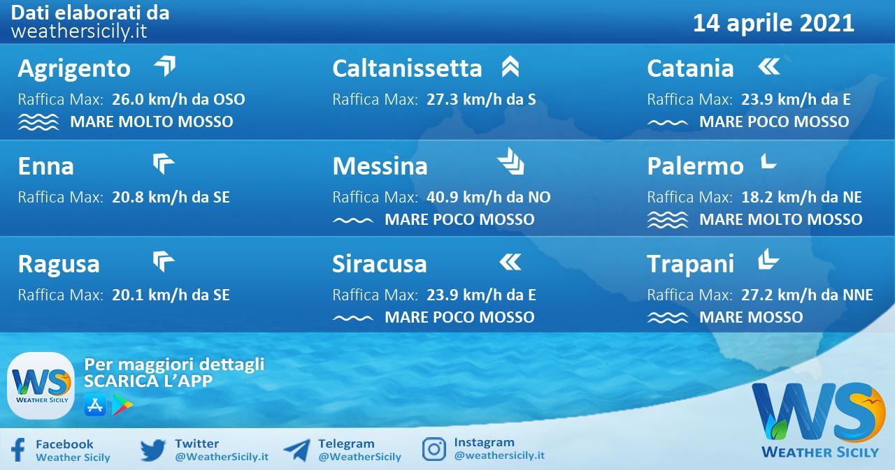 Sicilia: condizioni meteo-marine previste per mercoledì 14 aprile 2021