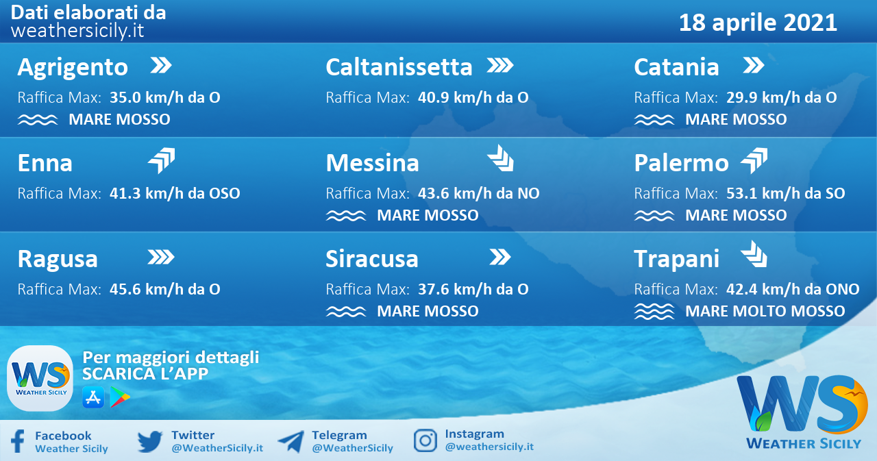 Sicilia: condizioni meteo-marine previste per domenica 18 aprile 2021