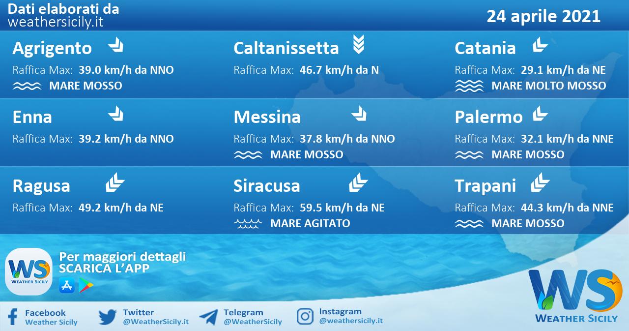 Sicilia: condizioni meteo-marine previste per sabato 24 aprile 2021