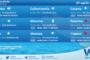 Sicilia: condizioni meteo-marine previste per martedì 27 aprile 2021
