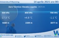 Sicilia: Radiosondaggio Trapani Birgi di mercoledì 14 aprile 2021 ore 00:00