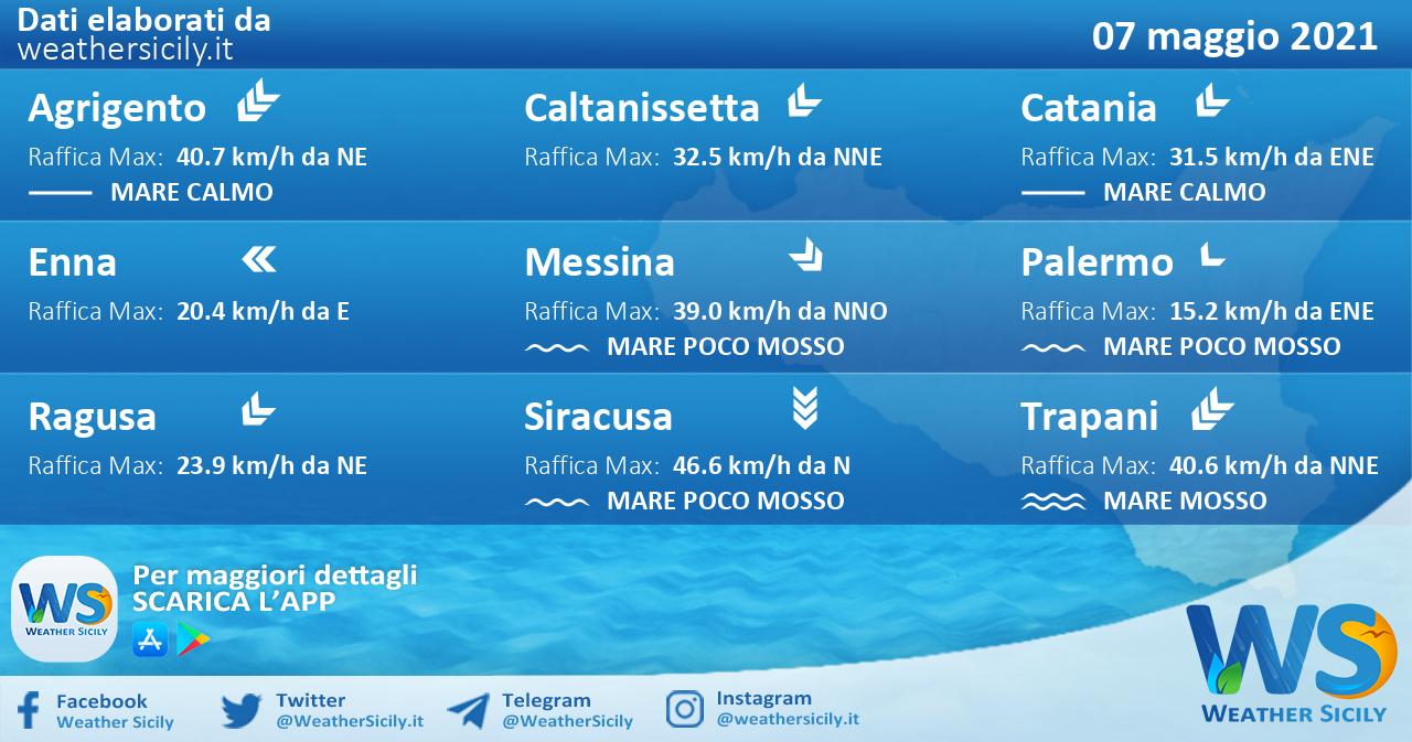 Sicilia: condizioni meteo-marine previste per venerdì 07 maggio 2021
