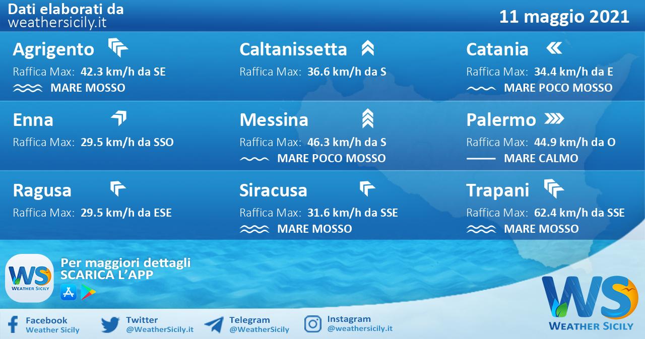 Sicilia: condizioni meteo-marine previste per martedì 11 maggio 2021