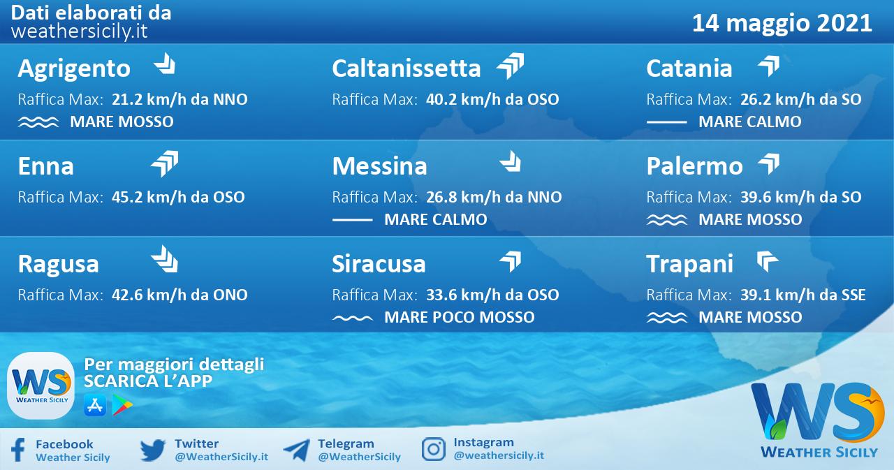 Sicilia: condizioni meteo-marine previste per venerdì 14 maggio 2021