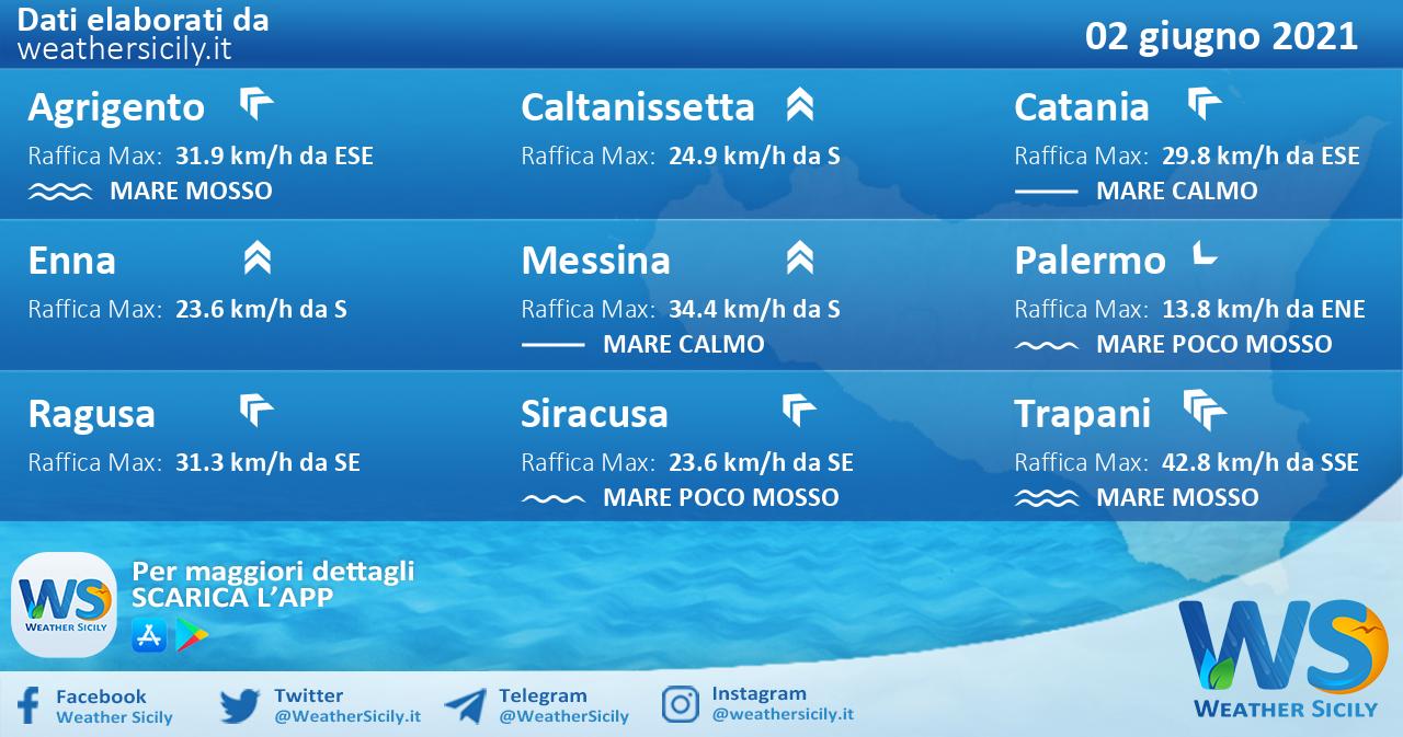 Sicilia: condizioni meteo-marine previste per mercoledì 02 giugno 2021