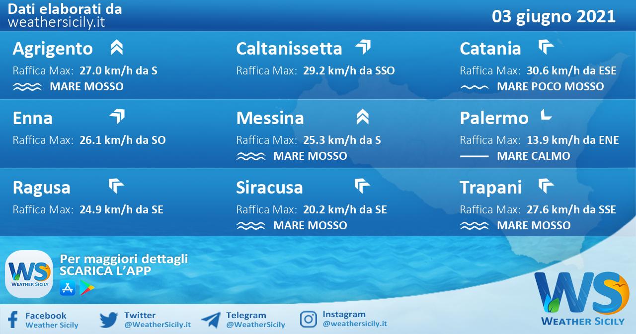 Sicilia: condizioni meteo-marine previste per giovedì 03 giugno 2021